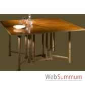 table d orangerie felix monge 821b